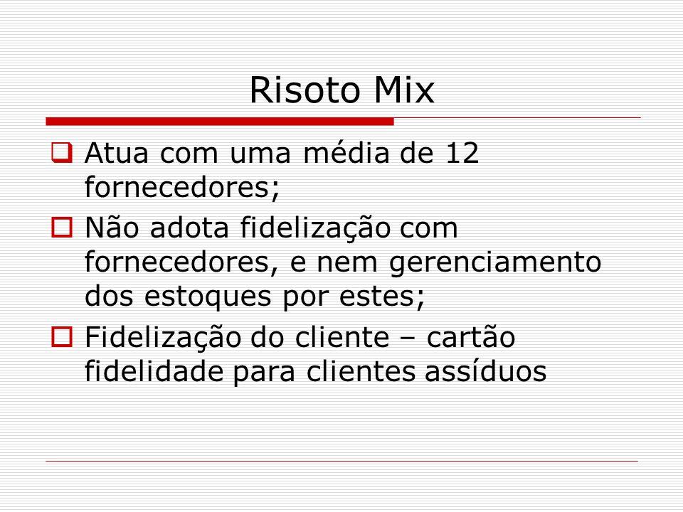 Risoto Mix Atua com uma média de 12 fornecedores;