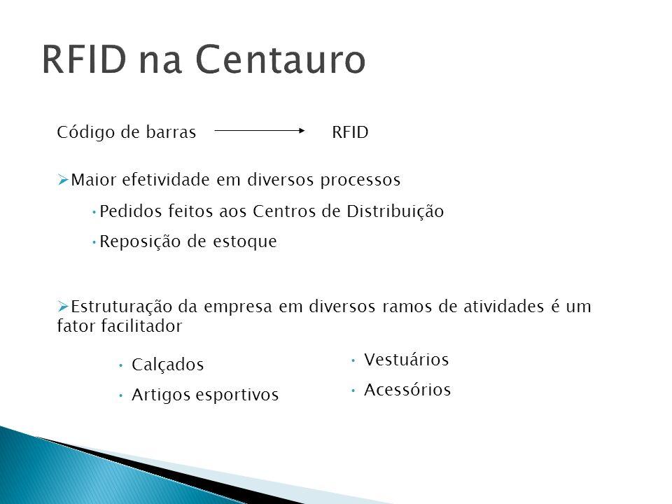 RFID na Centauro Código de barras RFID