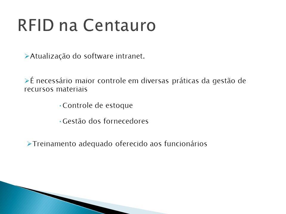 RFID na Centauro Atualização do software intranet.
