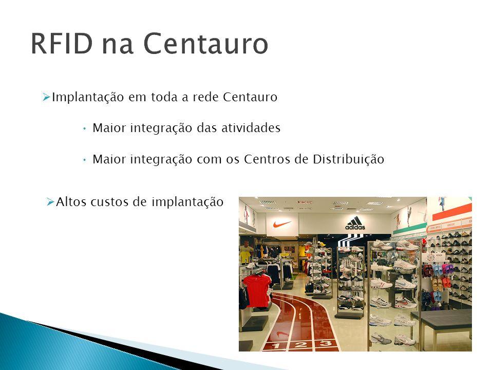 RFID na Centauro Implantação em toda a rede Centauro