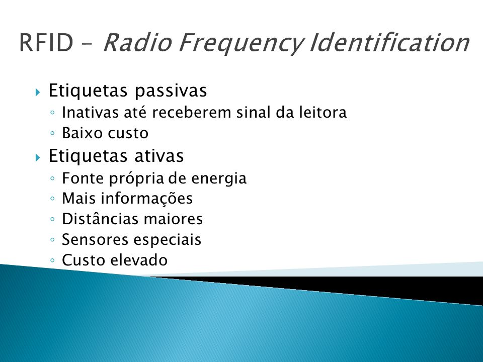 RFID – Radio Frequency Identification