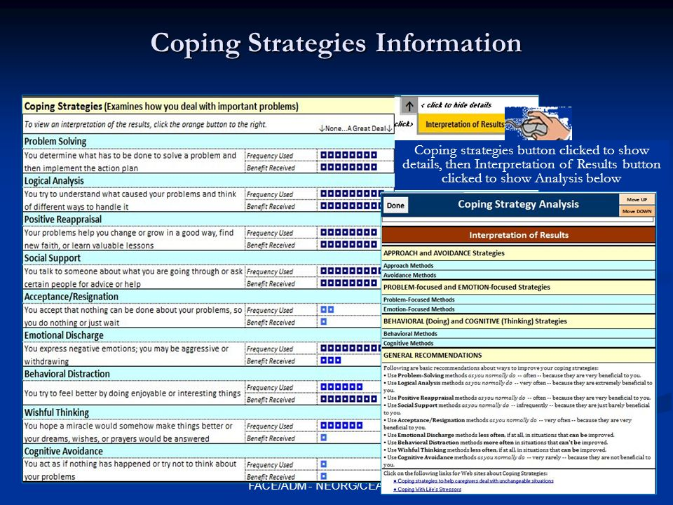 Coping Strategies Information