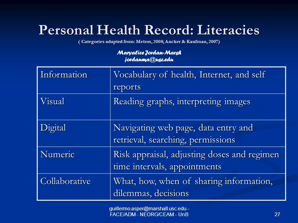 Personal Health Record: Literacies ( Categories adapted from: Metros, 2008; Ancker & Kaufman, 2007)