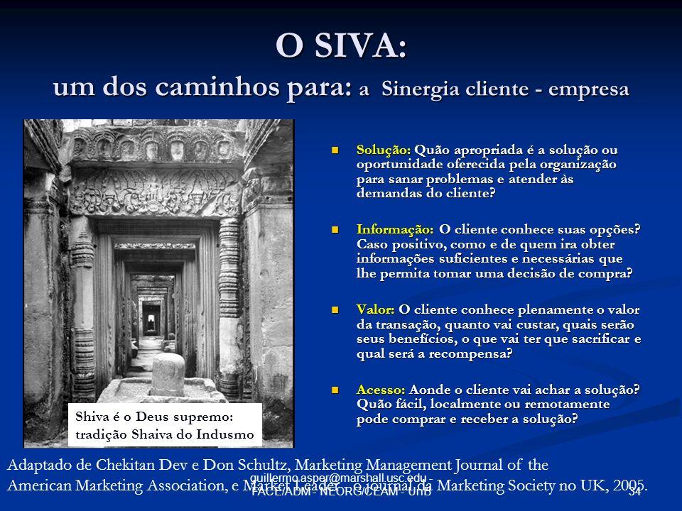 O SIVA: um dos caminhos para: a Sinergia cliente - empresa