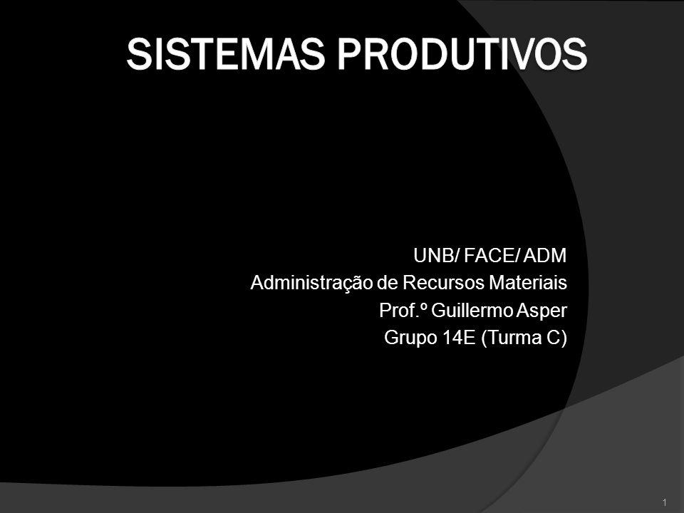 Sistemas Produtivos UNB/ FACE/ ADM Administração de Recursos Materiais