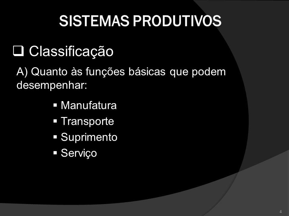 Sistemas Produtivos Classificação