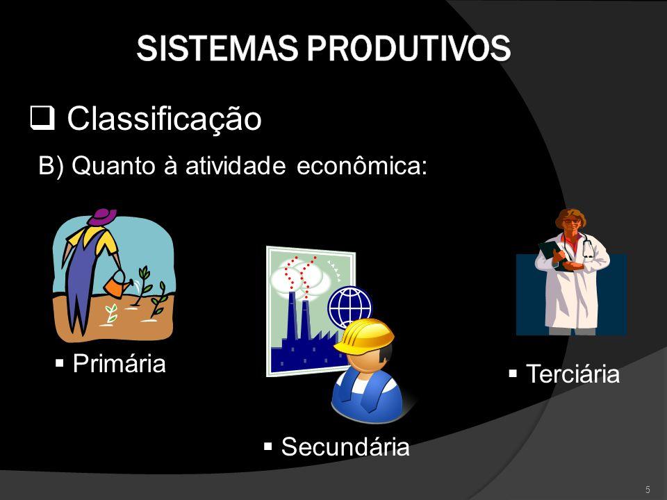 Sistemas Produtivos Classificação B) Quanto à atividade econômica: