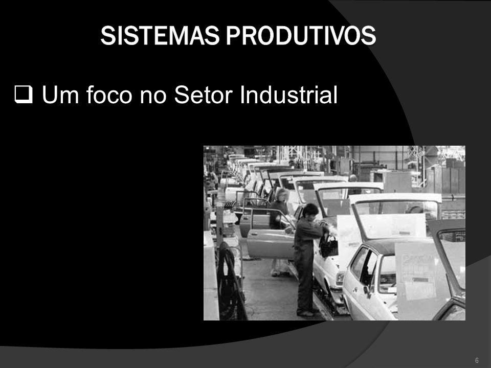 Sistemas Produtivos Um foco no Setor Industrial