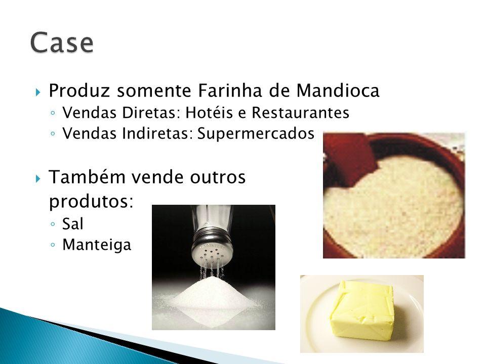 Case Produz somente Farinha de Mandioca Também vende outros produtos:
