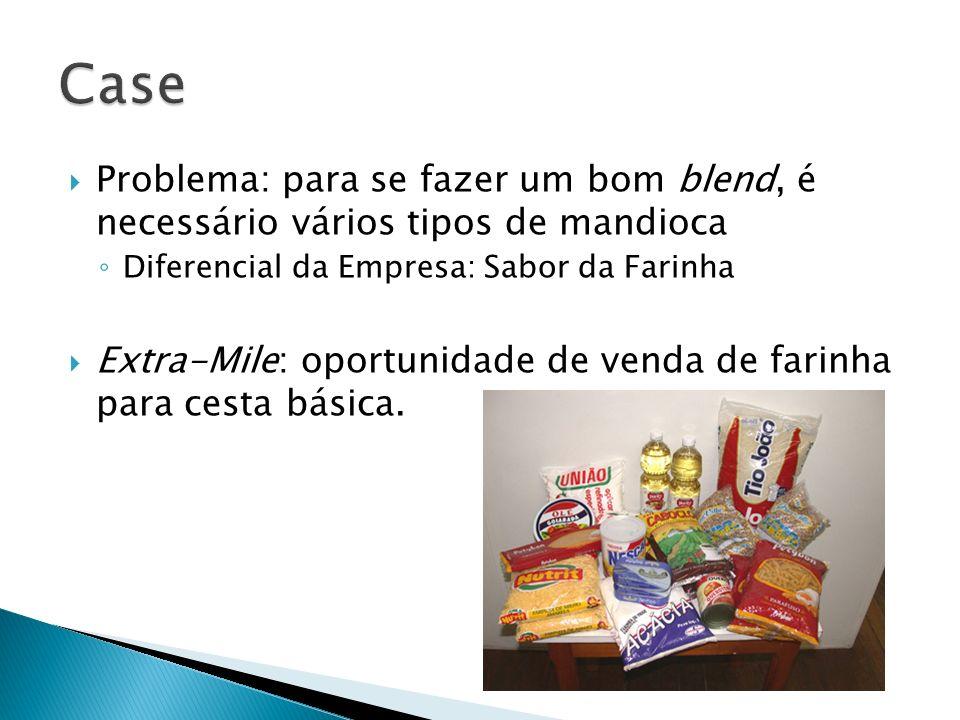 CaseProblema: para se fazer um bom blend, é necessário vários tipos de mandioca. Diferencial da Empresa: Sabor da Farinha.