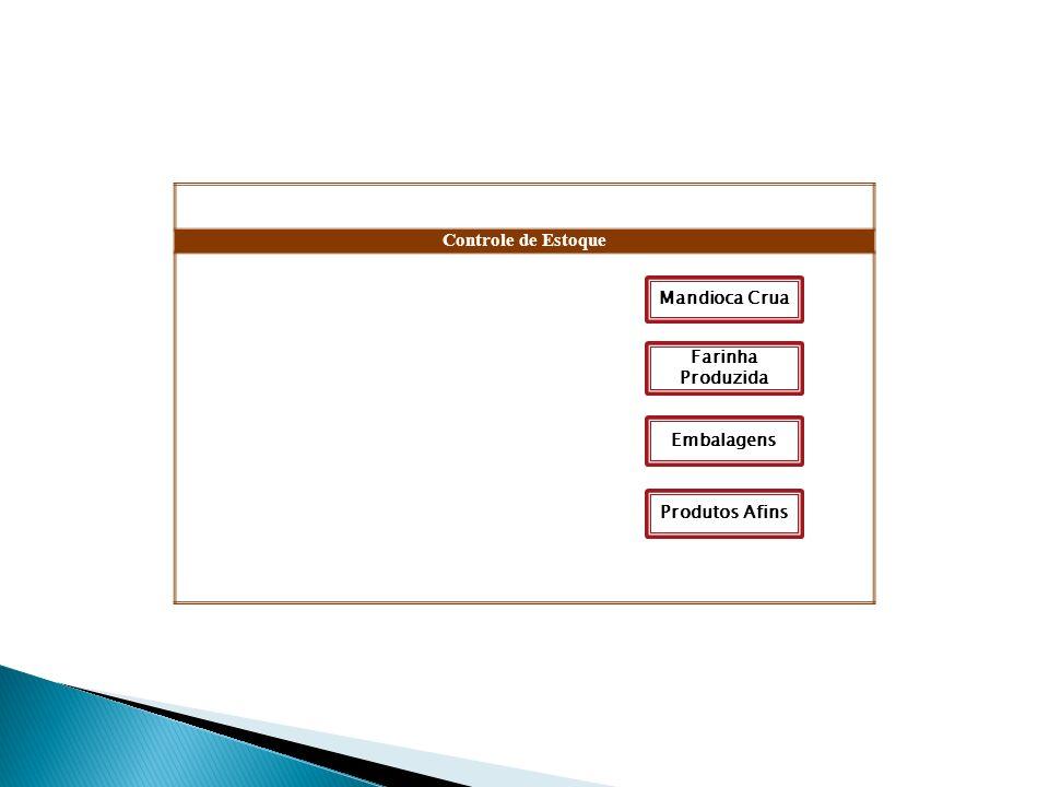 Controle de Estoque Mandioca Crua Farinha Produzida Embalagens