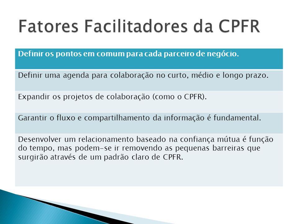 Fatores Facilitadores da CPFR