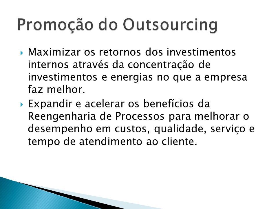 Promoção do Outsourcing