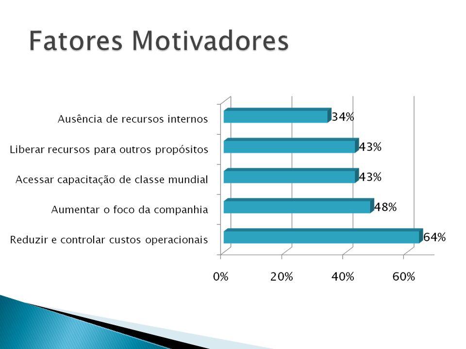 Fatores Motivadores