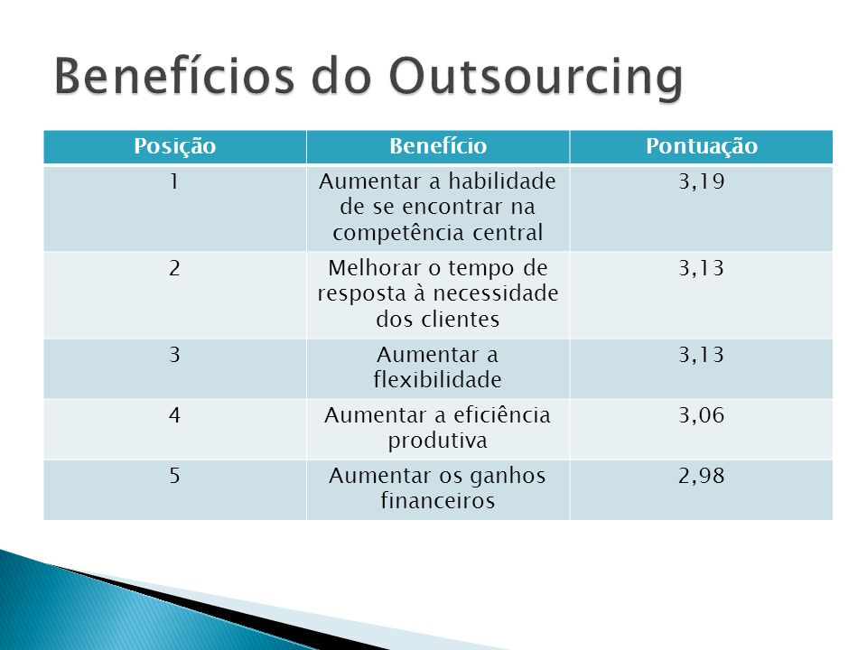 Benefícios do Outsourcing