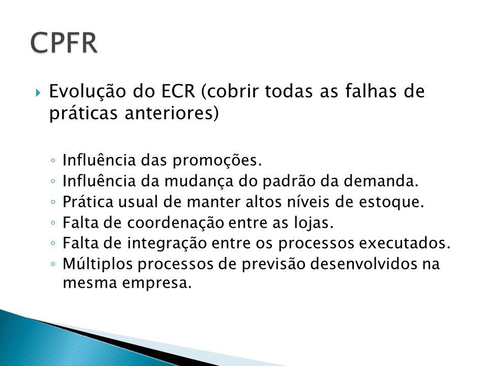 CPFR Evolução do ECR (cobrir todas as falhas de práticas anteriores)