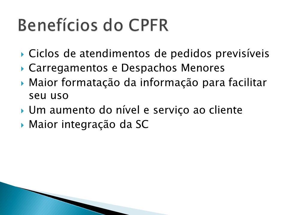 Benefícios do CPFR Ciclos de atendimentos de pedidos previsíveis