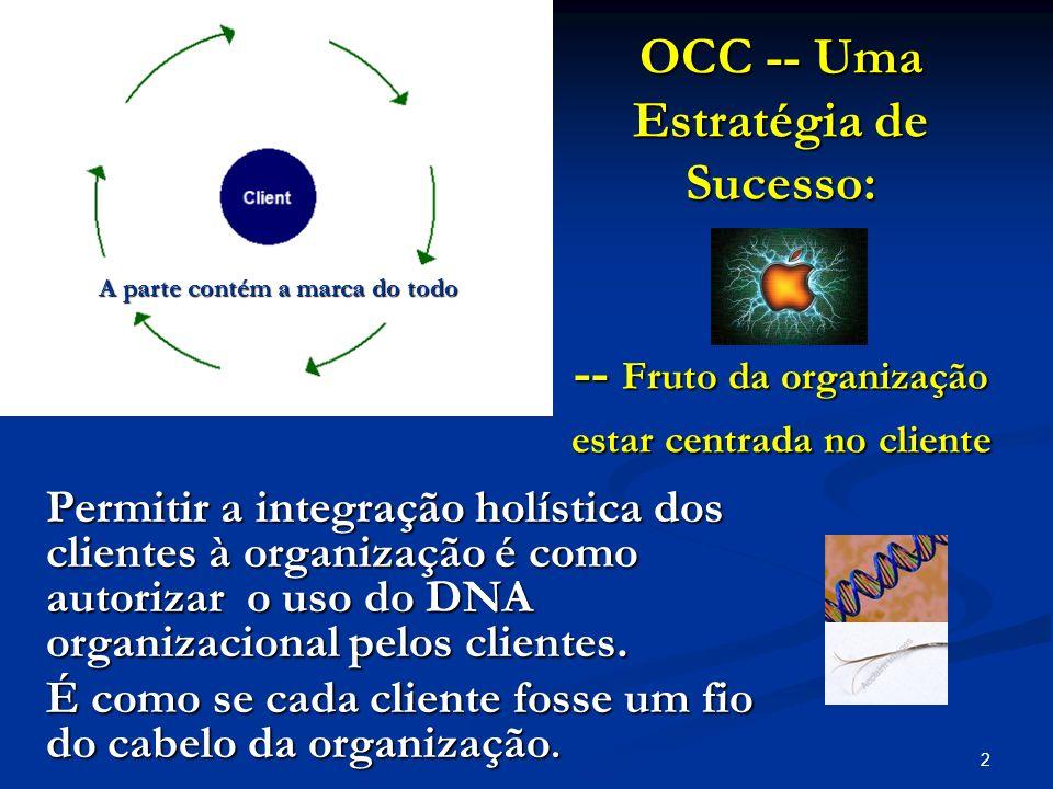 OCC -- Uma Estratégia de Sucesso: -- Fruto da organização estar centrada no cliente
