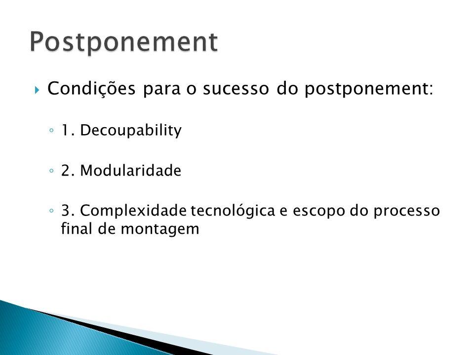 Postponement Condições para o sucesso do postponement: