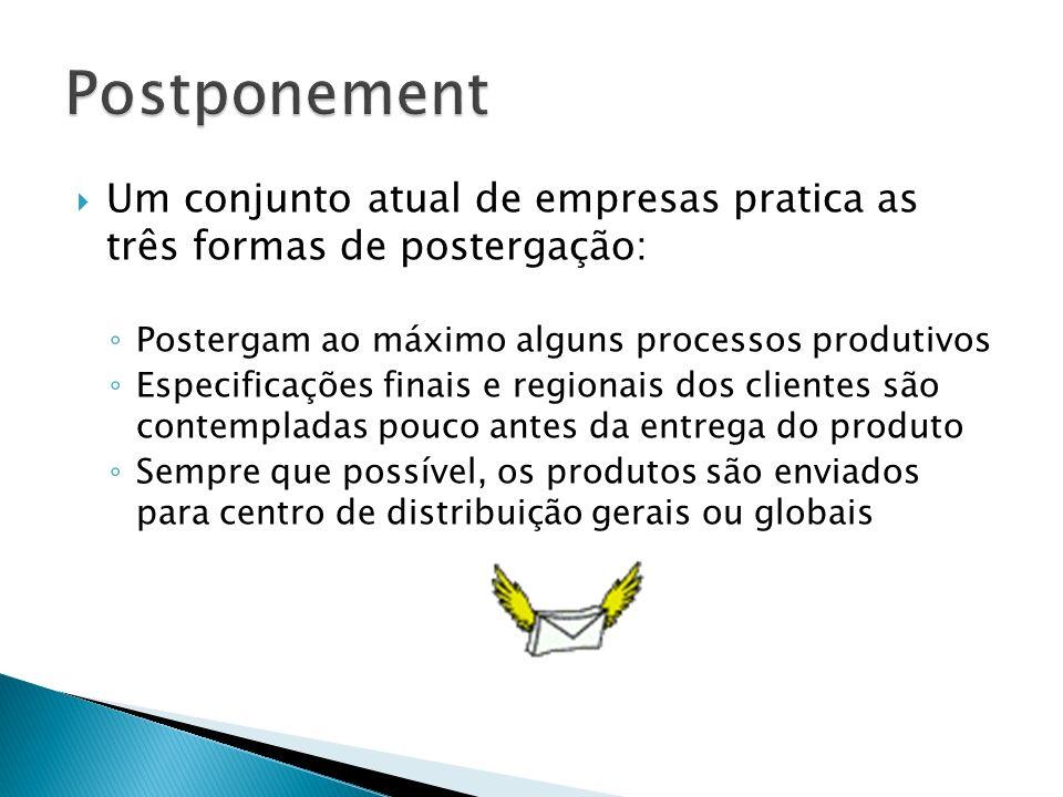 Postponement Um conjunto atual de empresas pratica as três formas de postergação: Postergam ao máximo alguns processos produtivos.