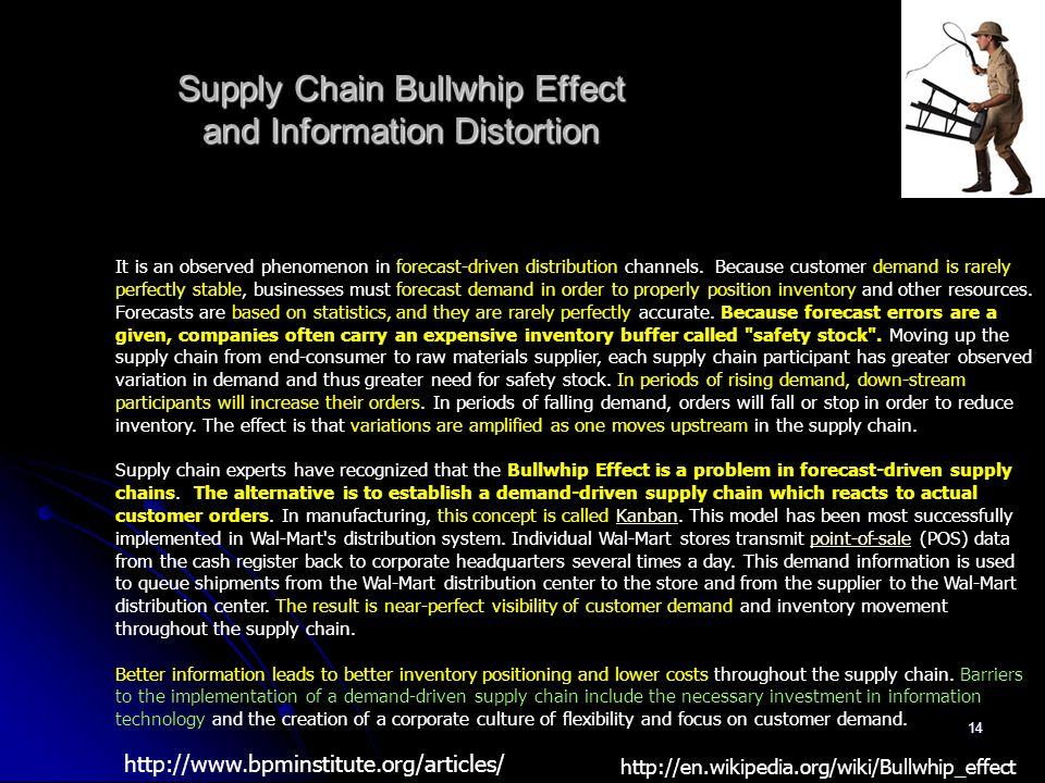Supply Chain Bullwhip Effect and Information Distortion