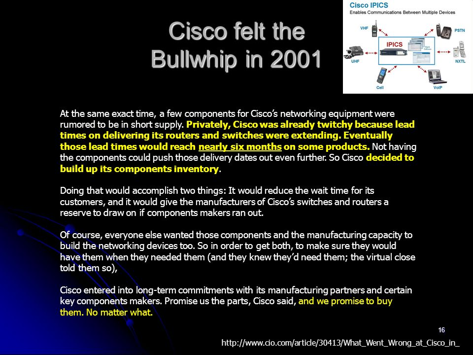 Cisco felt the Bullwhip in 2001