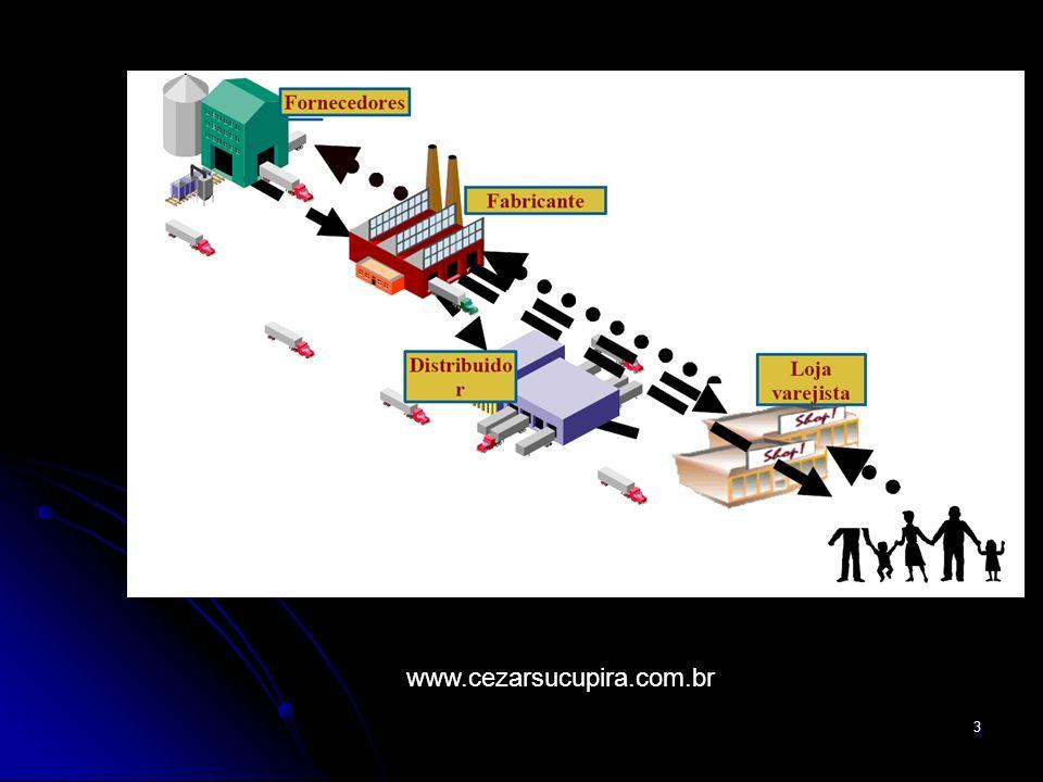 www.cezarsucupira.com.br