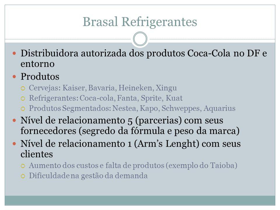 Brasal Refrigerantes Distribuidora autorizada dos produtos Coca-Cola no DF e entorno. Produtos. Cervejas: Kaiser, Bavaria, Heineken, Xingu.