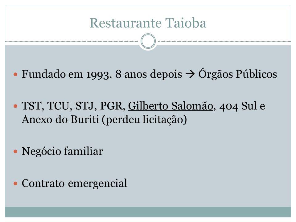 Restaurante Taioba Fundado em 1993. 8 anos depois  Órgãos Públicos