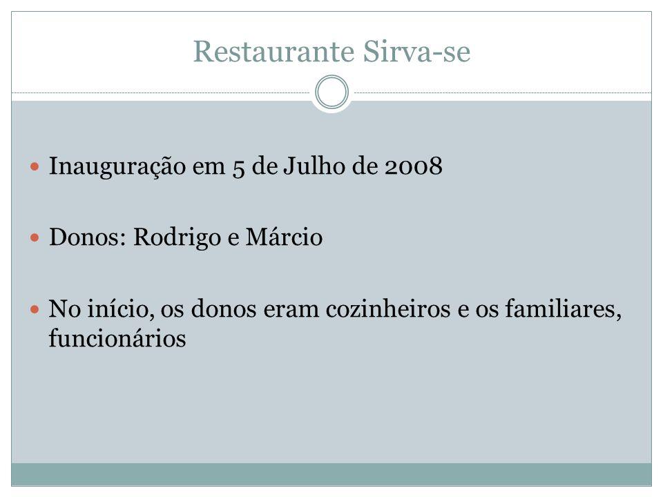 Restaurante Sirva-se Inauguração em 5 de Julho de 2008