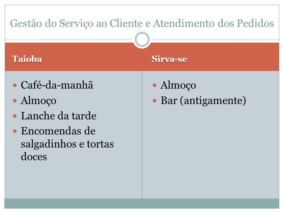 Gestão do Serviço ao Cliente e Atendimento dos Pedidos