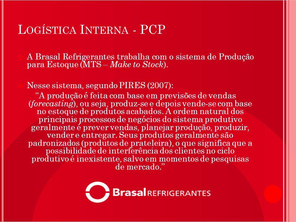 Logística Interna - PCP