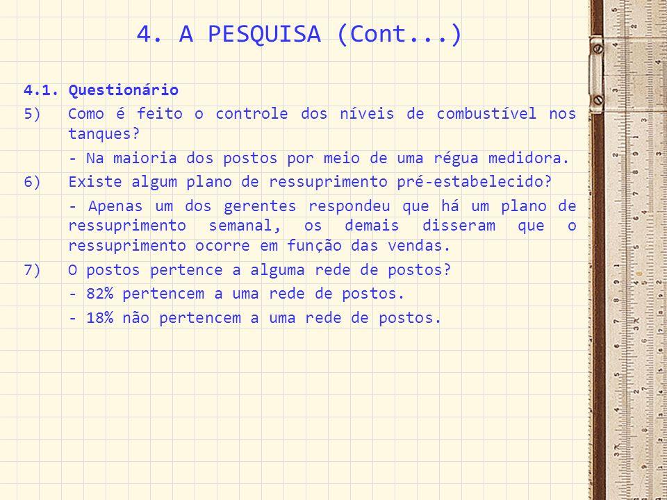 4. A PESQUISA (Cont...) 4.1. Questionário