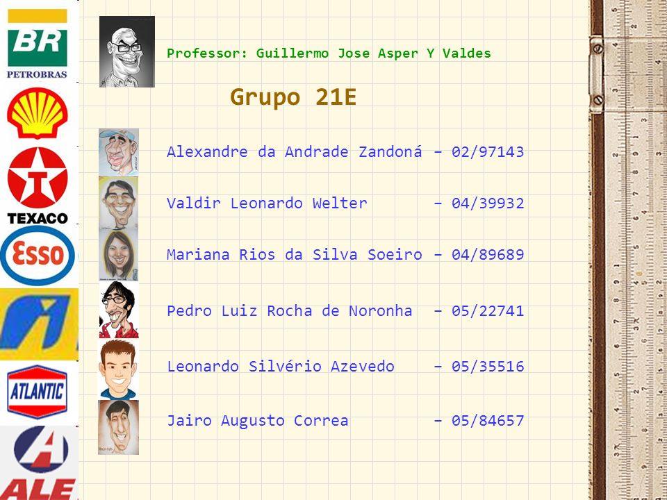 Professor: Guillermo Jose Asper Y Valdes