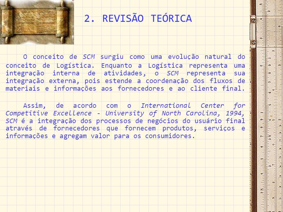 2. REVISÃO TEÓRICA