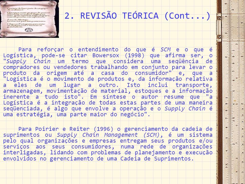 2. REVISÃO TEÓRICA (Cont...)