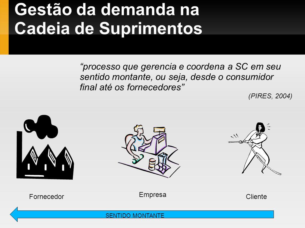 Gestão da demanda na Cadeia de Suprimentos