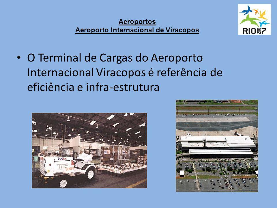 Aeroportos Aeroporto Internacional de Viracopos