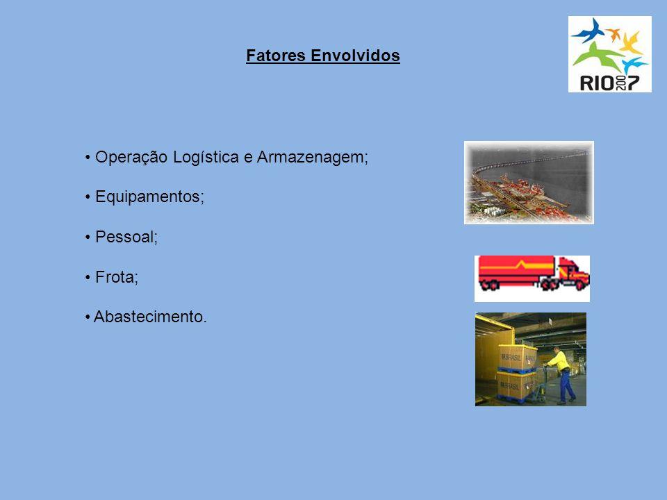 Fatores Envolvidos Operação Logística e Armazenagem; Equipamentos; Pessoal; Frota; Abastecimento.