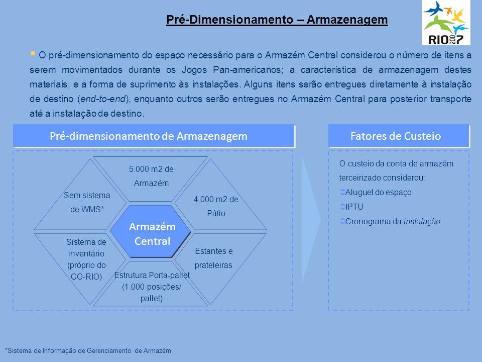 Pré-Dimensionamento – Armazenagem