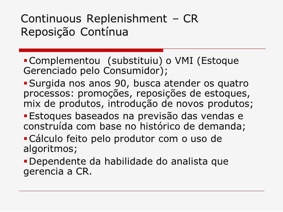 Continuous Replenishment – CR Reposição Contínua