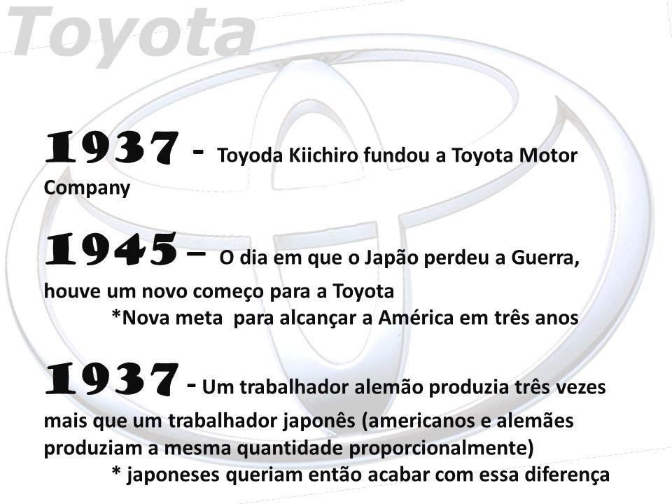 Toyota 1937 - Toyoda Kiichiro fundou a Toyota Motor Company