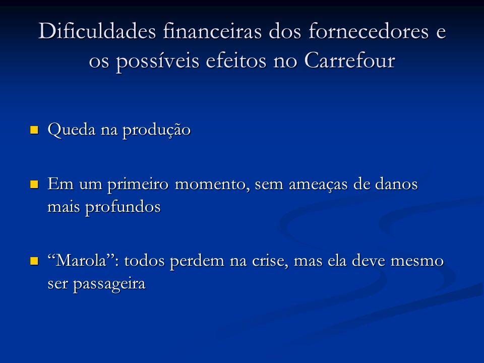Dificuldades financeiras dos fornecedores e os possíveis efeitos no Carrefour