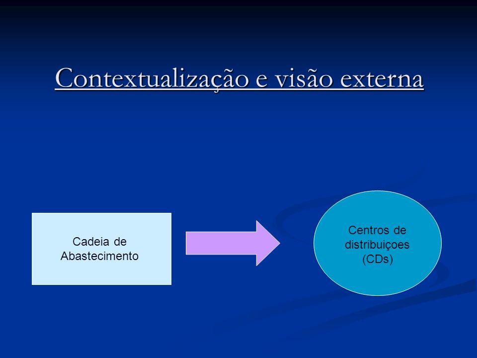 Contextualização e visão externa