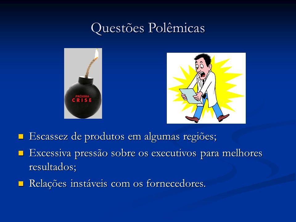 Questões Polêmicas Escassez de produtos em algumas regiões;