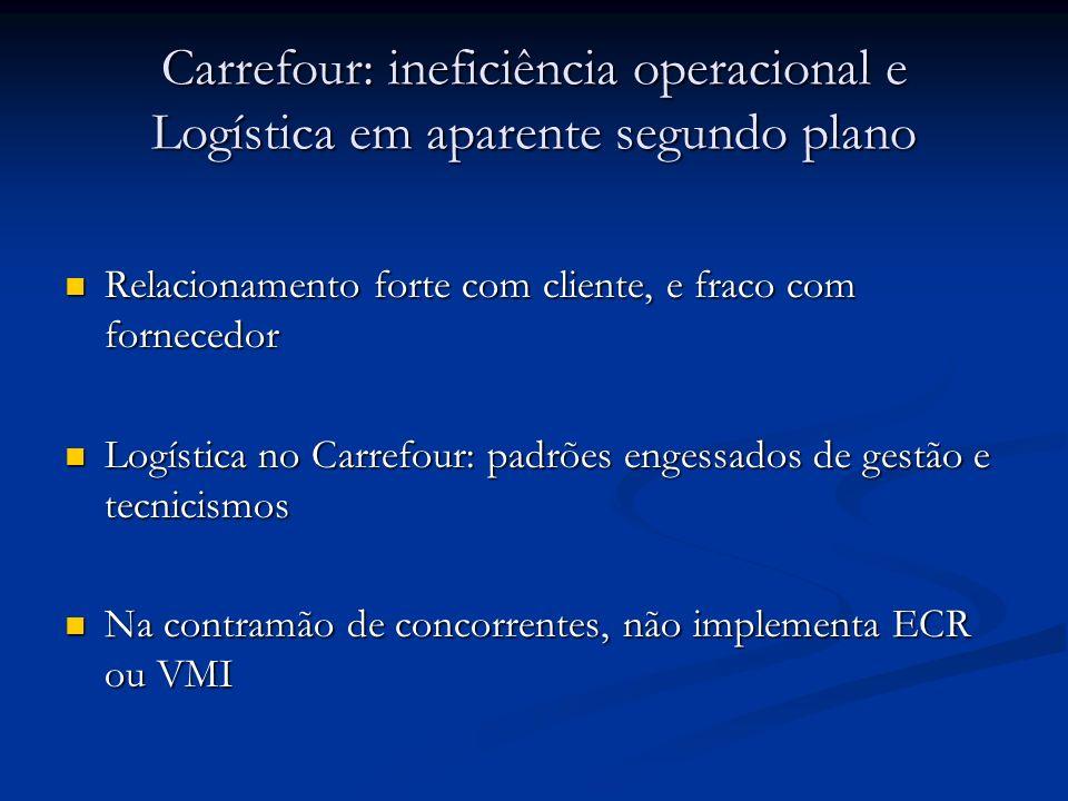 Carrefour: ineficiência operacional e Logística em aparente segundo plano