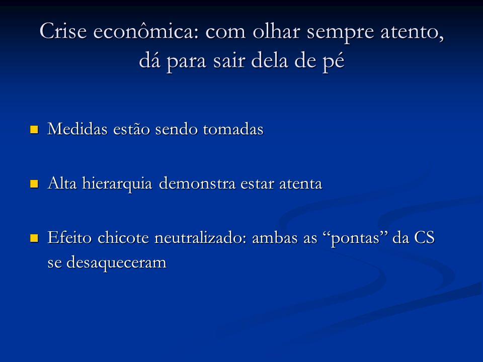 Crise econômica: com olhar sempre atento, dá para sair dela de pé