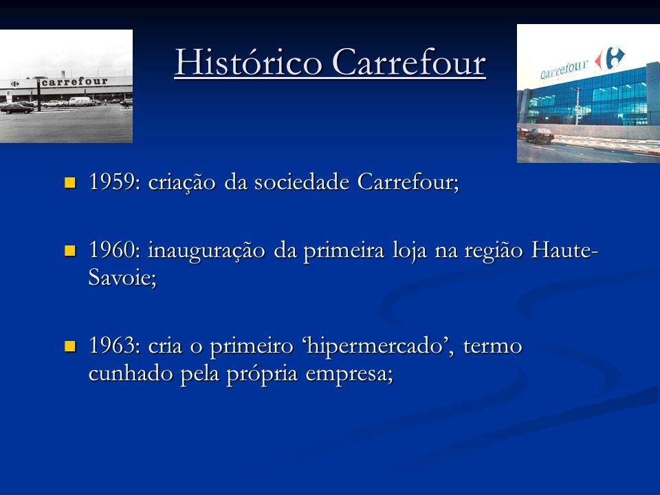 Histórico Carrefour 1959: criação da sociedade Carrefour;