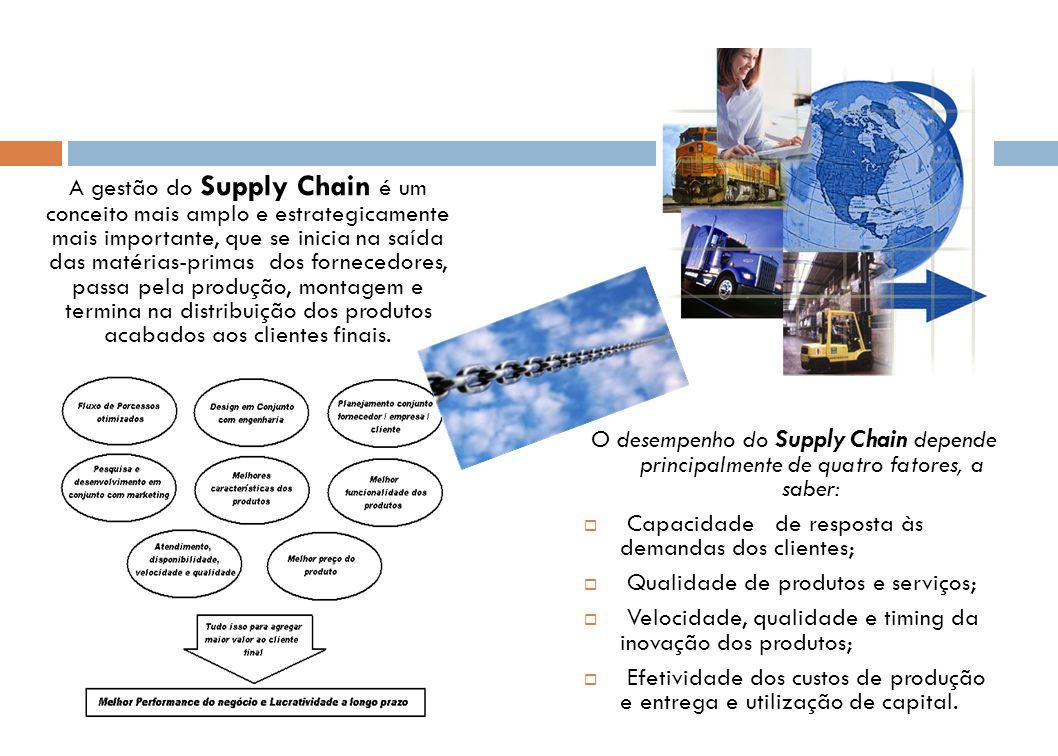 A gestão do Supply Chain é um conceito mais amplo e estrategicamente mais importante, que se inicia na saída das matérias-primas dos fornecedores, passa pela produção, montagem e termina na distribuição dos produtos acabados aos clientes finais.