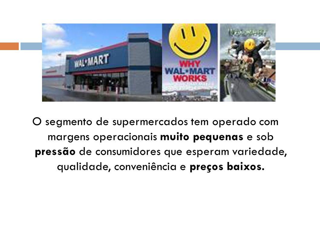 O segmento de supermercados tem operado com margens operacionais muito pequenas e sob pressão de consumidores que esperam variedade, qualidade, conveniência e preços baixos.